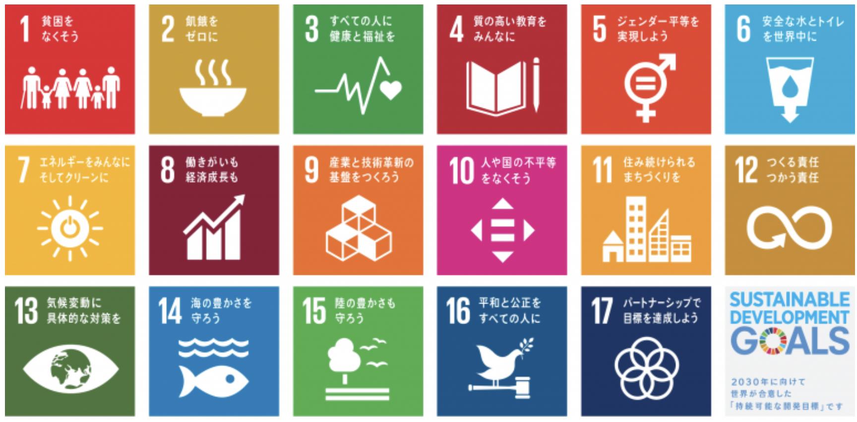 「【SDGs】渋沢栄一考 「逆境とは何か」」のアイキャッチ画像
